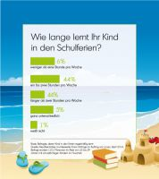 Vokabeln oder Lagerfeuer am Strand? – Spielend lernen in den Ferien