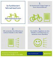 fahrrad-kauf.com bringt Kunden und stationäre Händler zusammen