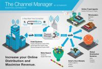 SiteMinder schließt strategische Partnerschaft mit Ostrovok