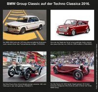 Zeitreisen und Jubiläen: Die BMW Group Classic auf der Techno Classica 2016