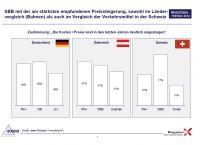 """Studie """"MobilitätsTRENDS 2014″ beleuchtet Preis-Leistungsbewertung Bahnen DACH"""