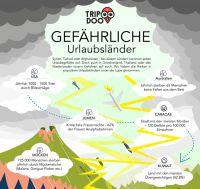 Terror in Belgien, Erdbeben in Ecuador – Tripdoo erklärt, wohin Urlauber ohne Bedenken reisen können
