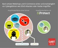 8ack bietet High End Internet Security für den Online-Handel