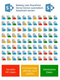 dataglobal veröffentlicht dg classification 2.2 : Automatische Klassifizierung für SharePoint 2013