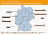 Deutschen Anlegern ist die Niedrigzinsfalle bewusst, sie können – oder wollen – ihr aber nicht entkommen