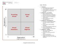 Virtual Management Index – So fit sind Unternehmen für die Arbeitswelt der Zukunft
