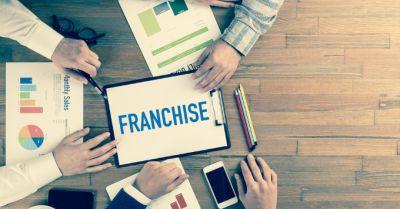 Der Businessplan im Franchising