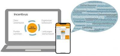 Software für Zielvereinbarung und Mitarbeitermotivation