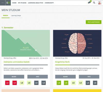 Hochschule Fresenius onlineplus - Beispielansicht studynet