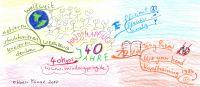 40 Jahre 40 Maps - der Mind Mapping Jubiläumsnewsletter von Horst Müller