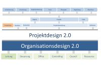 Projektdesign 2.0 auf Basis des Organisationsdesigns 2.0
