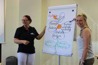 Unterrichtstag bei carriere & more Region Stuttgart