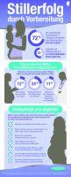 Lansinoh Inforgrafik zur Stillumfrage 2016