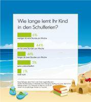 Scoyo-Umfrage 2014: Viele Kinder lernen in den Ferien für die Schule