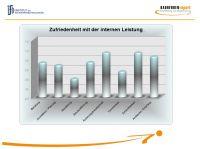 Qualitätsparameter im Hausbau (Quelle: BAUHERREN-PORTAL)