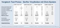 Test und Vergleich Gerflor Vinylboden mit Click-System