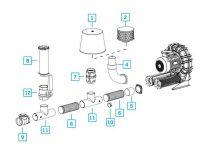 Mögliches Zubehör für Seitenkanalverdichter im Druckbetrieb