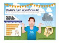 Umfrage ergibt: Deutsche feiern gern in Partyzelten