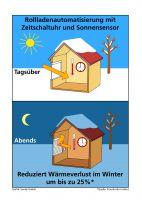 Energiesparen mit automatischen Rollläden: Im Winter wirkt der per Zeitschaltuhr heruntergelassene Rollladen isolierend.