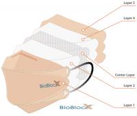 BioBlocX virentötende Gesichtsmasken endlich zertifiziert