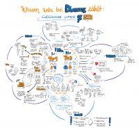 Digitaler, interaktiver und bunter – Diabetes-Aufklärungsaktion geht in Saarbrücken neue Wege