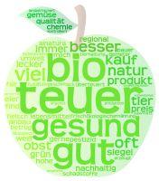 Was fällt Ihnen spontan zu Bio-Produkten ein?