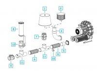 Seitenkanalverdichter der SKVTechnik - mit 0,2kW bis 25,0 kW Leistung