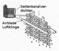 Seitenkanalverdichter ermöglichen industrielle Trocknung