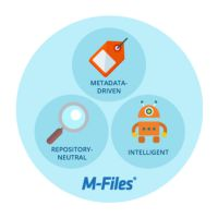 M-Files 2018: Revolution im Informationsmanagement