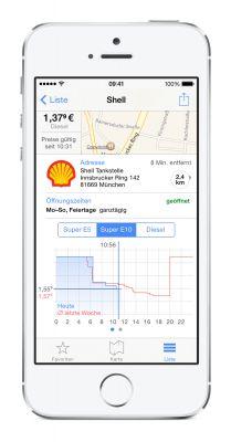 Interaktive Preisstatistik in 1-2-3 Tanken
