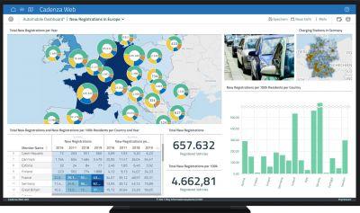 Das Dashboard von Cadenza ermöglicht die Zusammenstellung von Daten und Sichten, auch als Führungsdashboard für Dritte