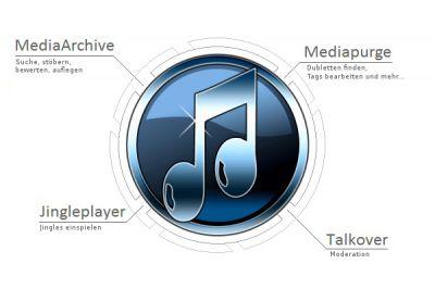Mediapurge Logo