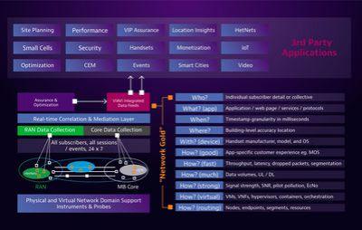 NITRO Mobile Intelligence ist Teil der NITRO Mobile Produktfamilie