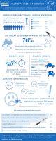 Eiskalte Fakten: Autofahren im Winter