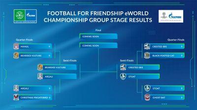 F4F eWorld Championship: Spieler aus über 200 Ländern treten an