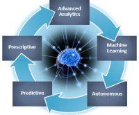 Instant Network ist ein wichtiger Schritt in Richtung auf das Cognitive Network