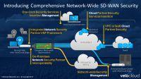 VeloCloud etabliert Partnerprogramm für sicheres SD-WAN
