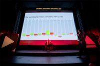 Interaktive Kulturveranstaltungen - Zuschauer stimmen live beim Kinobesuch ab;  Foto: Interfilm