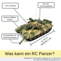 Features eines RC-Panzers