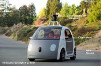 Prototyp Google Auto