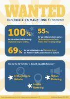 Lücke des Monats: Versicherungsvermittler setzen auf digitales Marketing