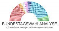 In Echtzeit Twitter Meinungen zur Bundestagswahl analysieren