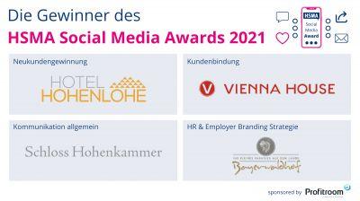 Gewinner HSMA Social Media Award 2021