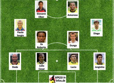 Die besten 11 Brasilianer der Bundesliga