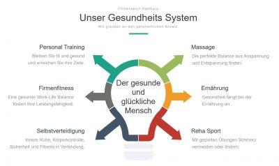 Sport und Ernährung sind wichtig für das Imunsystem