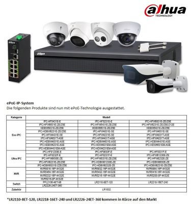 Dahua Technology - ePoE IP System