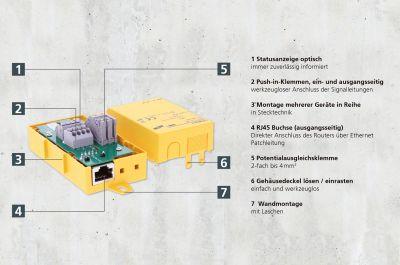 DEHNbox - Optimaler Schutz bei voller Datenperformance