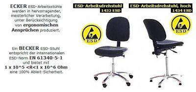 Auszug aus der BECKER  ESD- Produktpalette