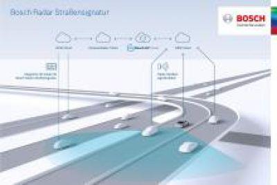 Bosch erstellt Karte für automatisiertes Fahren auf Basis von Radarsignalen. Bild: Bosch
