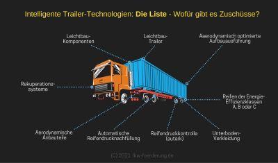 BAG-Liste-Intelligente-Trailer-Technologien